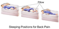 Sleeping Positions for Back Pain.png