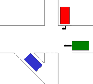 Slip lane - Blue vehicle in slip lane must give way to the green and red vehicles even though the latter is at a give way control.
