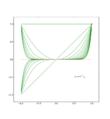 Suite fonctions geometrique.png