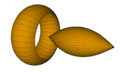 Surfaces of constant positive Gaussian curvature.png