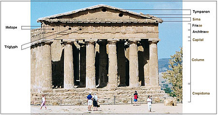 Ancient Greek temple Wikipedia