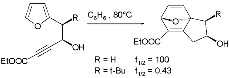 Metyl i kemin