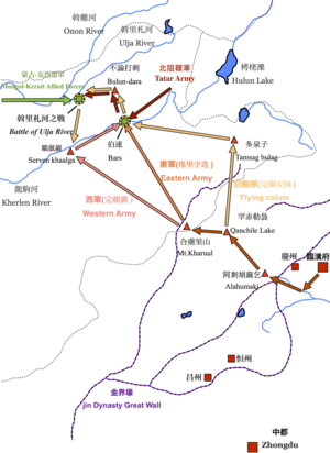 The Battle of the Jin, Mongol and Kerait Allied Forces and the Tatar Army in 1196.png