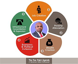 Udom Gabriel Emmanuel - Image: The Five Point Agenda of Governor Udom Emmanuel