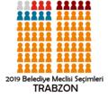 Trabzon2019Meclis.png