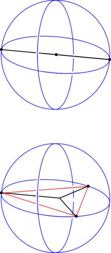 VSEPR-Modell – Wikipedia