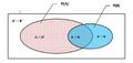 Venn diagram describing Bayes' law.png
