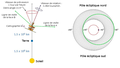 WMAP Scanning Geometry 990031b-fr.png