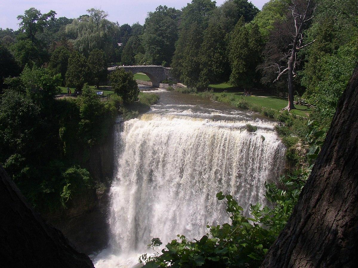 List Of Waterfalls In Hamilton, Ontario