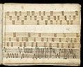Weaver's Draft Book (Germany), 1805 (CH 18394477-34).jpg