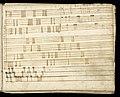 Weaver's Draft Book (Germany), 1805 (CH 18394477-35).jpg