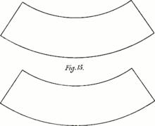 Jastrow illusion - Wikipedia