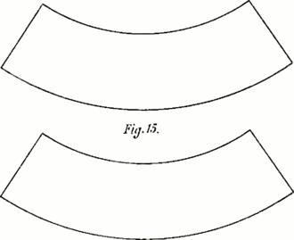 Jastrow illusion - Image: Wundt Area Illusion