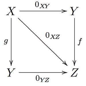 Zero morphism - Image: Zero Morphism