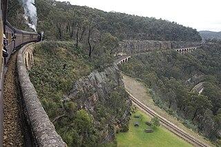 Zig zag (railway) type of railway line used to climb steep gradients