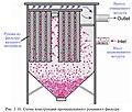 Обеспыливание 2012 Рис. 01.16. Схема конструкции промышленного рукавного фильтра.jpg
