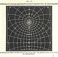 101 of 'Grundzüge der mathematischen Geographie und der Landkartenprojection ... Ein Handbuch für Jeden, der ohne Vorkenntniss der höheren Mathematik sich über den Gegenstand unterrichten will, etc' (11236275545).jpg