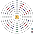 112 copernicium (Cn) enhanced Bohr model.png