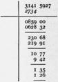 1911 Britannica - Arithmetic30.png