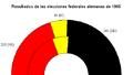 1965 federal german result Español.png