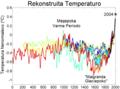 2000 Jaroj Temperatura Komparo.png