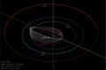 2019 LF6-orbit.png