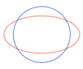 A circle, and an ellipse.png