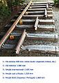 Amples ferroviaris usuals fins 1998.jpg
