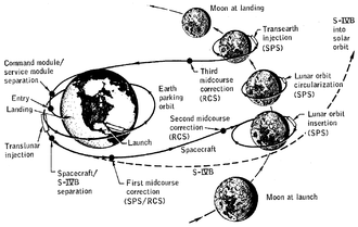 significance of manned missions to mars essay This is the talk page for discussing improvements to the manned mission to mars/archive 1 article this is not a forum for general discussion of the article's subject put new text under old text.