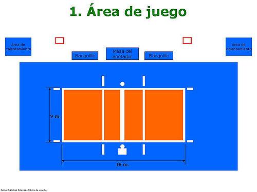 Usuario:Sh1nch4n/Arbitraje de voleibol - Wikipedia, la ...