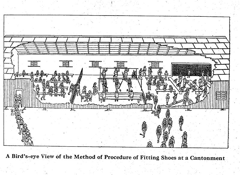 File:Army Foot Measuring And Shoe Fitting System Prefaced By A Discussion Of The Theory And Importance Of Correct Shoefit For Enlisted Men A Manual For Commissioned Officers (1918) (14780694735).jpg