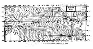 Monsoon trough - August position of the ITCZ and monsoon trough in the Pacific Ocean, depicted by area of convergent streamlines in the northern Pacific