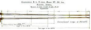 BL 4 inch naval gun Mk VII - Image: BL 4 inch Mk VII gun barrel diagram