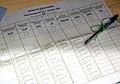 Ballot sheet Austrian elections 1999.jpg