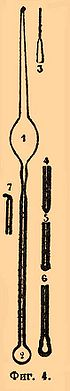 Brockhaus and Efron Encyclopedic Dictionary b65_003-0.jpg