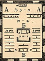 Brockhaus and Efron Jewish Encyclopedia e3 188-8.jpg