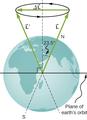 CNX UPhysics 11 04 Prob7 img.png