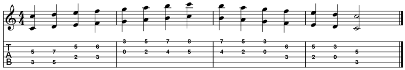 C major scale for guitar using octaves.png