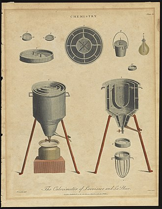 Pierre-Simon Laplace - The Calorimeter of Lavoisier and La Place, Encyclopaedia Londinensis, 1801