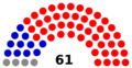 Cambodian Senate composition 2012.png