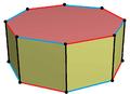 Cantic snub octagonal hosohedron.png