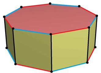 Octagonal prism - Image: Cantic snub octagonal hosohedron