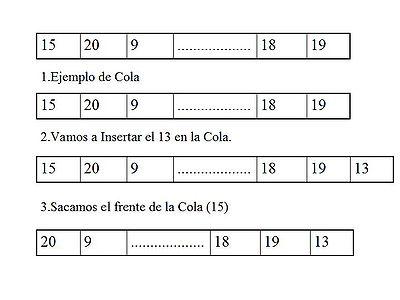 Cola Informática Wikipedia La Enciclopedia Libre