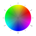 Color wheel with degree.png