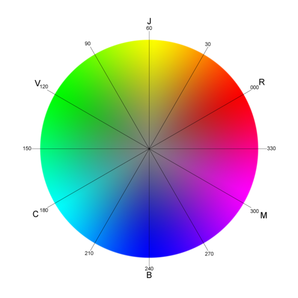 File:Color wheel with degree.png - Wikimedia Commons