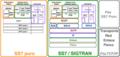 Comparativa Modelo capas-SS7 y Sigtran.png