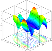 Heart constrained multimodal function