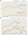 Correlation of gas production and seismicity Groningen Vlek 2019 EnvEarthSci 78(3) 59 fig 3.png