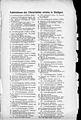 De Esslingische Chronik Dreytwein p 15.jpg
