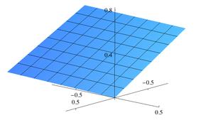 Dirichlet's unit theorem - Image: Discriminant 49Cubic Field Fundamental Domain Of Units